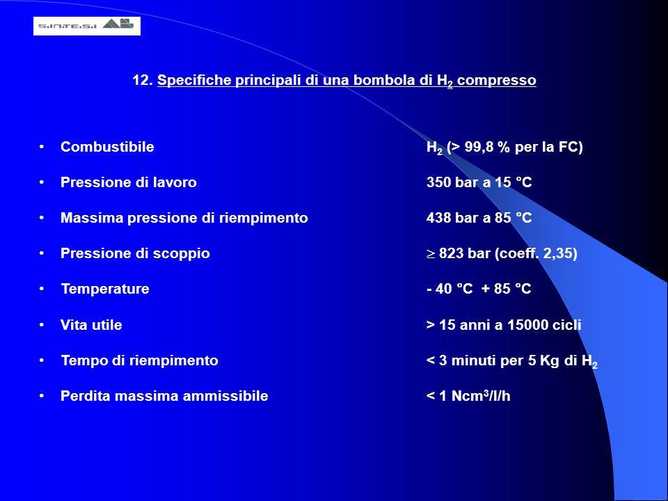 12. Specifiche principali di una bombola di H2 compresso