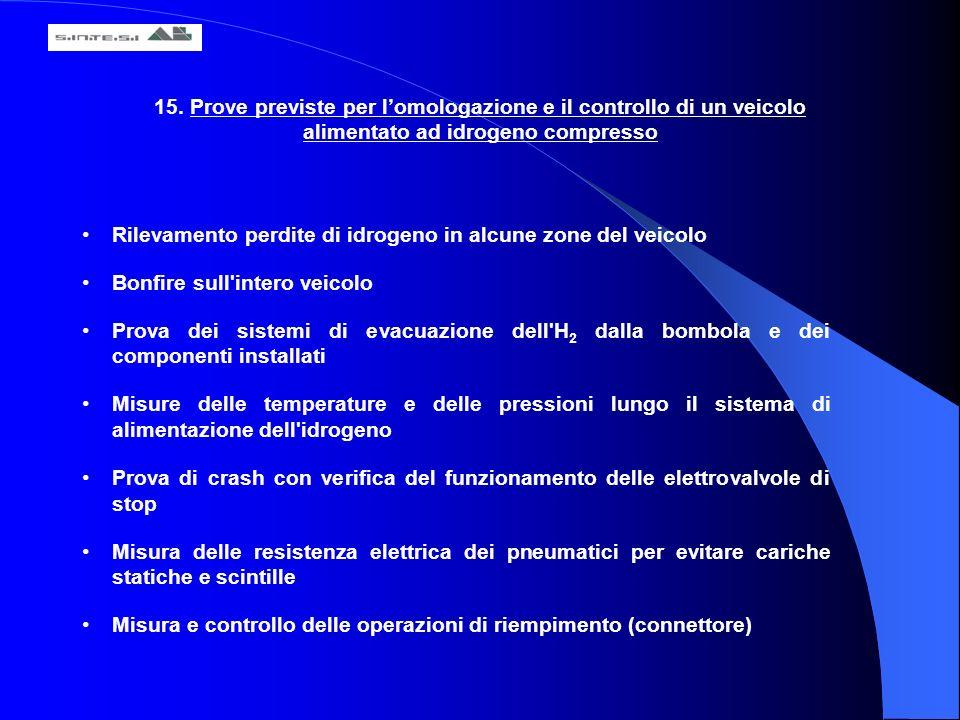 15. Prove previste per l'omologazione e il controllo di un veicolo