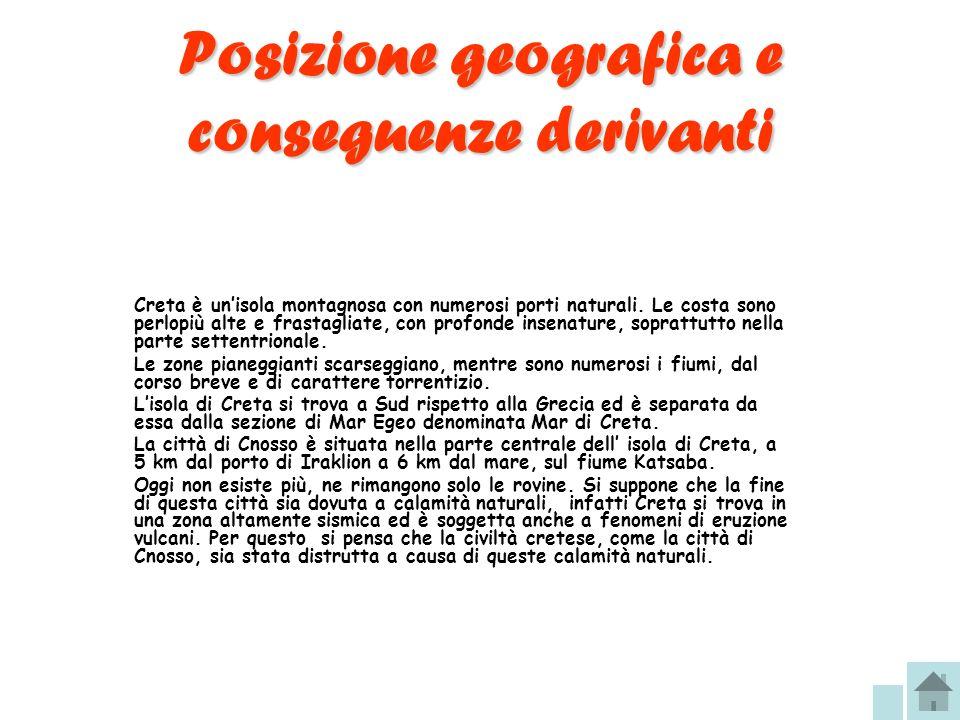 Posizione geografica e conseguenze derivanti