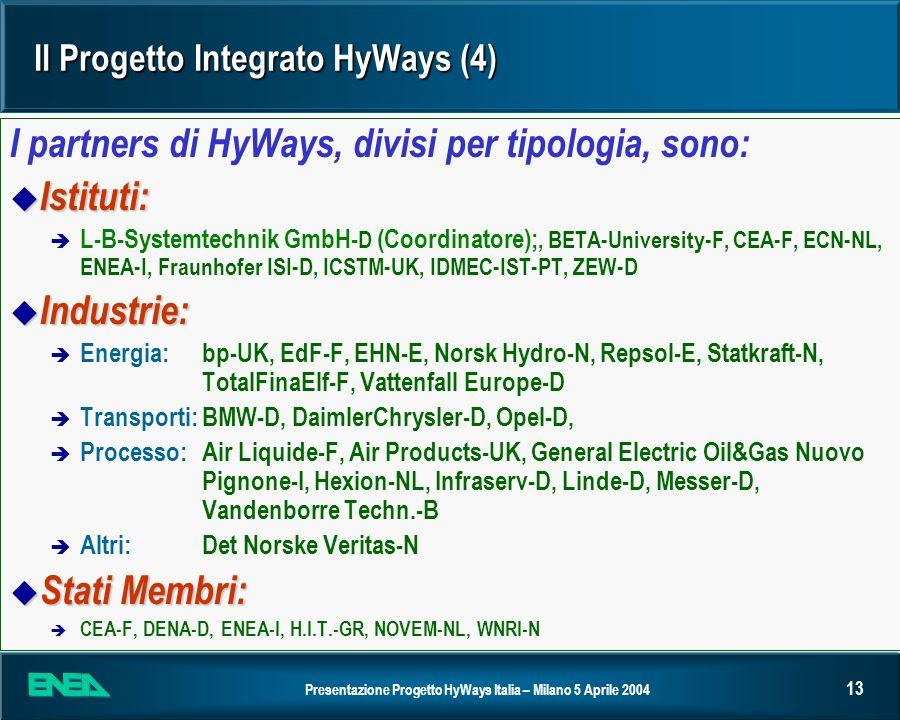 Il Progetto Integrato HyWays (4)