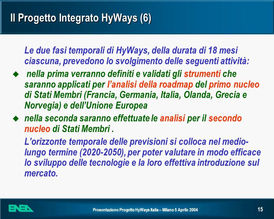 Il Progetto Integrato HyWays (6)