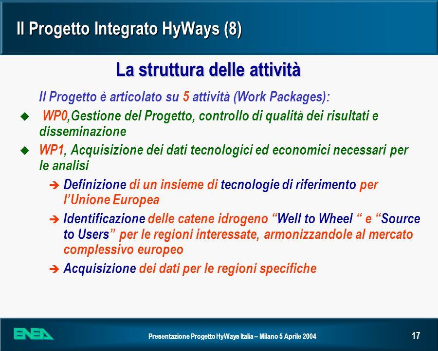Il Progetto Integrato HyWays (8)