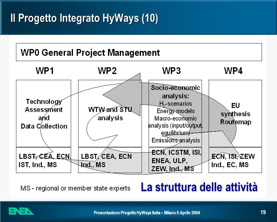 Il Progetto Integrato HyWays (10)