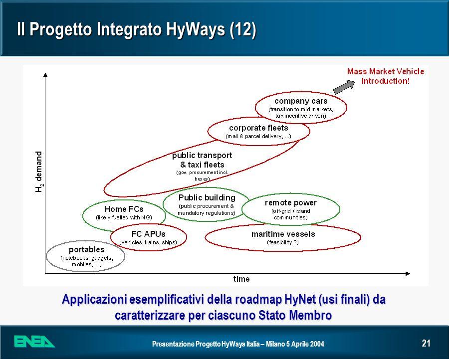 Il Progetto Integrato HyWays (12)