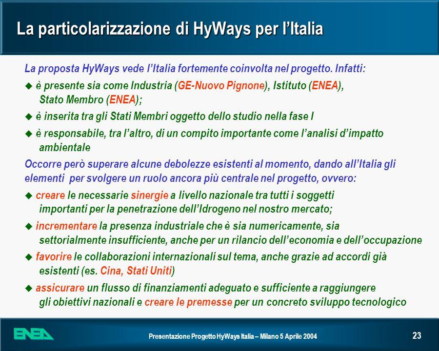 La particolarizzazione di HyWays per I'Italia