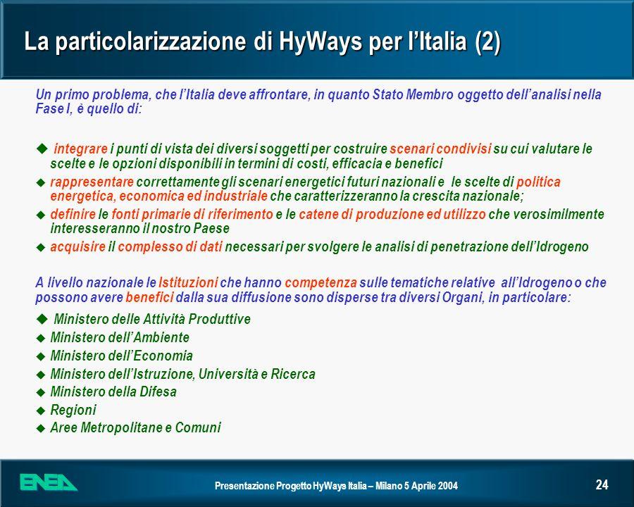 La particolarizzazione di HyWays per I'Italia (2)