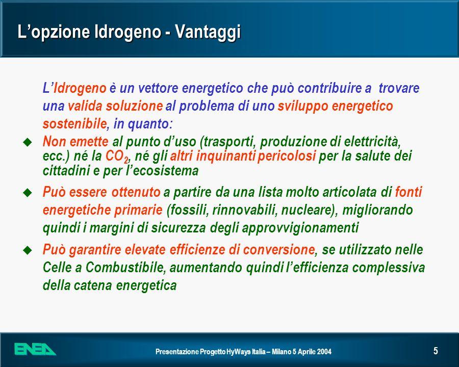 L'opzione Idrogeno - Vantaggi