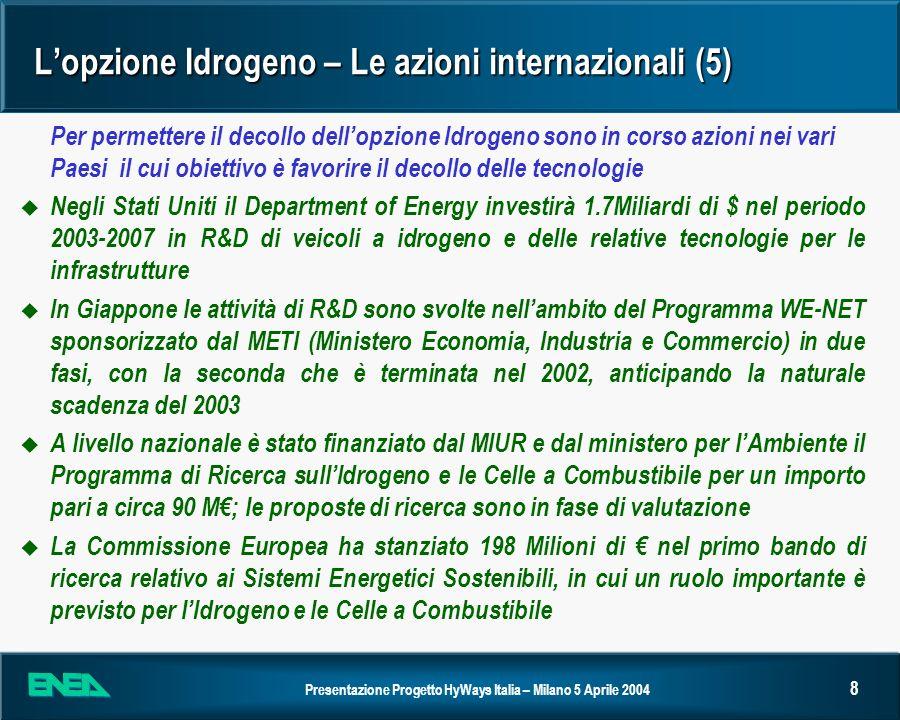 L'opzione Idrogeno – Le azioni internazionali (5)