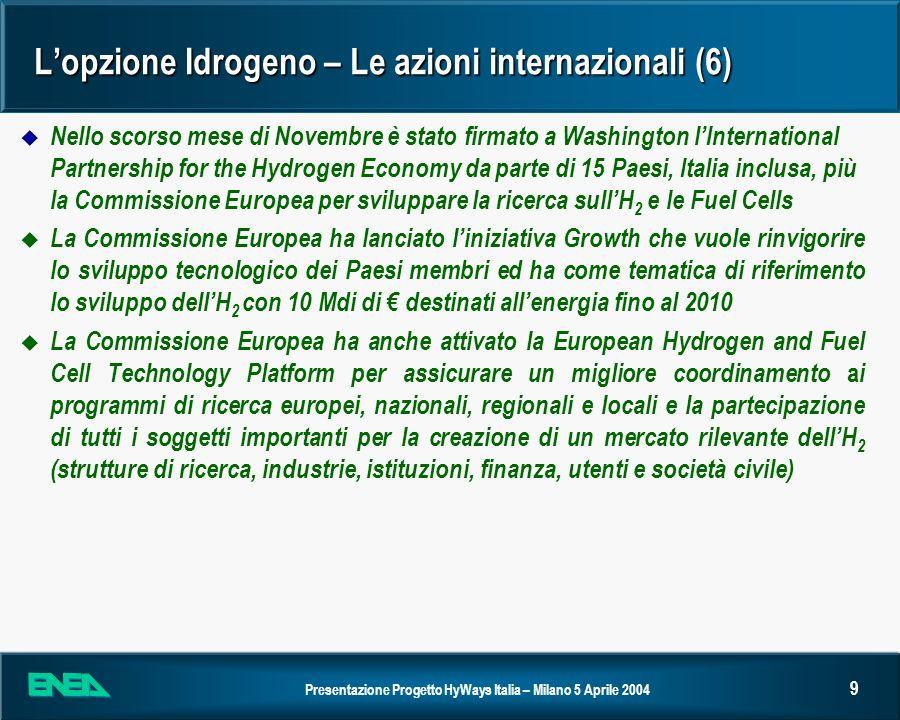 L'opzione Idrogeno – Le azioni internazionali (6)