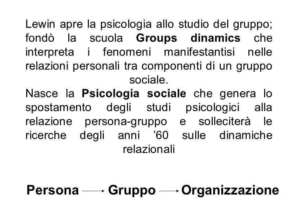 Persona Gruppo Organizzazione
