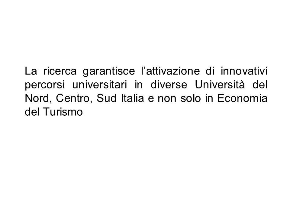 La ricerca garantisce l'attivazione di innovativi percorsi universitari in diverse Università del Nord, Centro, Sud Italia e non solo in Economia del Turismo