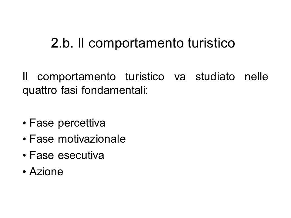 2.b. Il comportamento turistico