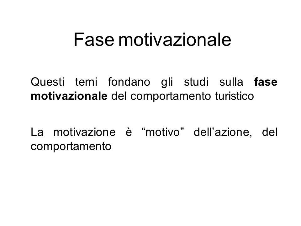 Fase motivazionale Questi temi fondano gli studi sulla fase motivazionale del comportamento turistico.