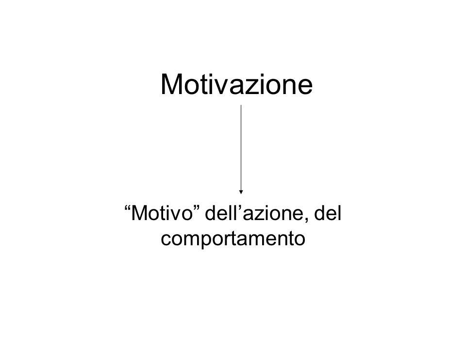 Motivo dell'azione, del comportamento