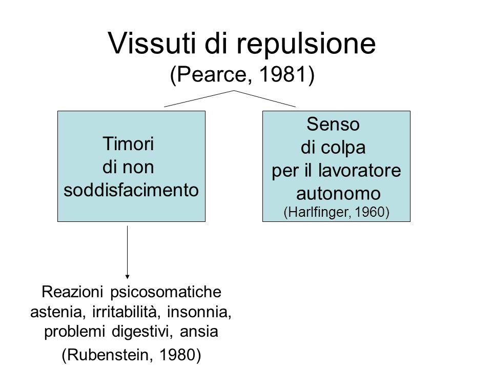 Vissuti di repulsione (Pearce, 1981)