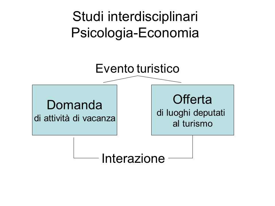 Studi interdisciplinari Psicologia-Economia