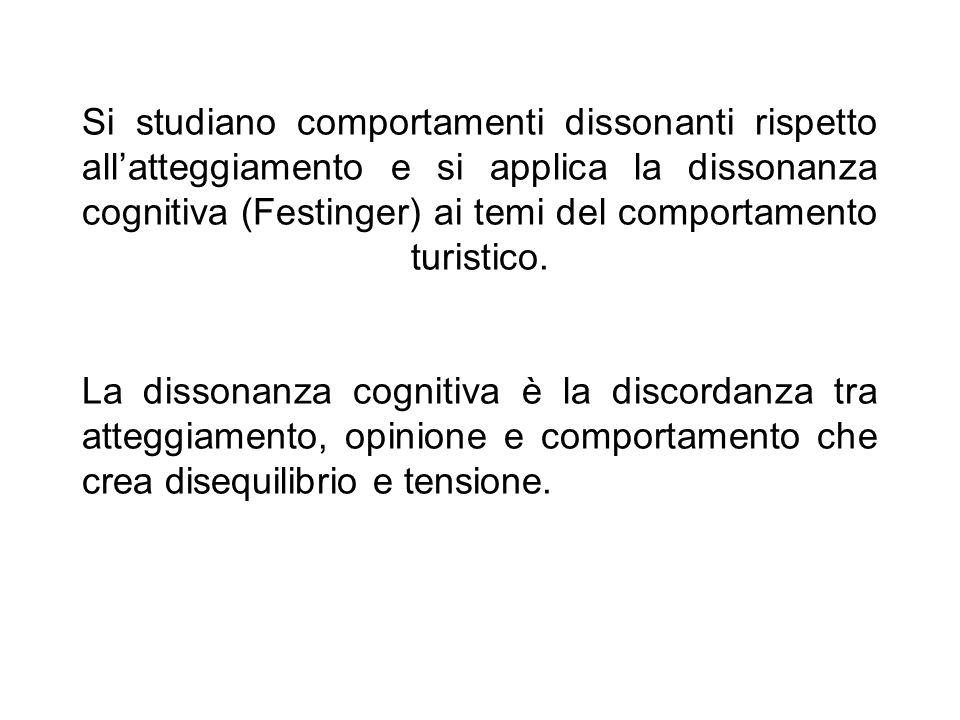 Si studiano comportamenti dissonanti rispetto all'atteggiamento e si applica la dissonanza cognitiva (Festinger) ai temi del comportamento turistico.