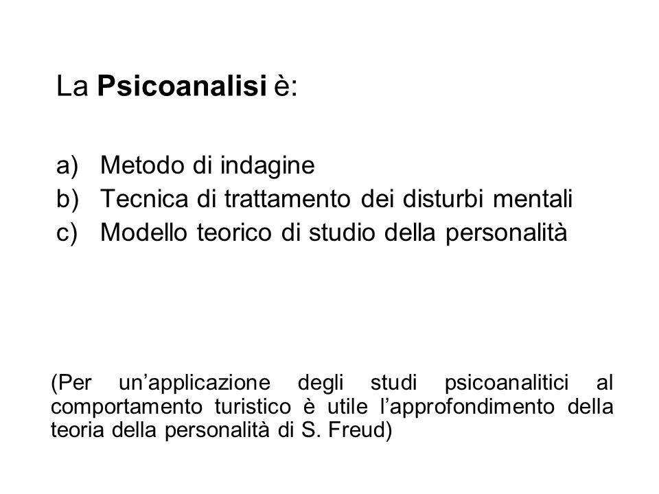 La Psicoanalisi è: Metodo di indagine