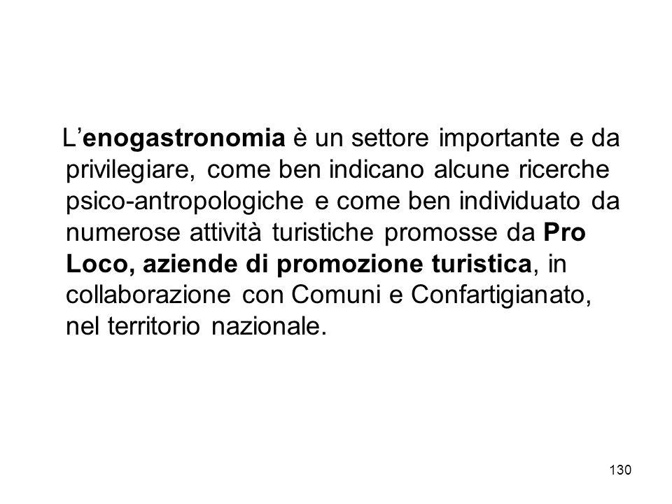 L'enogastronomia è un settore importante e da privilegiare, come ben indicano alcune ricerche psico-antropologiche e come ben individuato da numerose attività turistiche promosse da Pro Loco, aziende di promozione turistica, in collaborazione con Comuni e Confartigianato, nel territorio nazionale.
