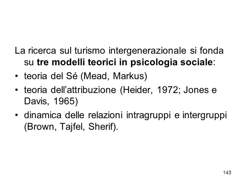 La ricerca sul turismo intergenerazionale si fonda su tre modelli teorici in psicologia sociale: