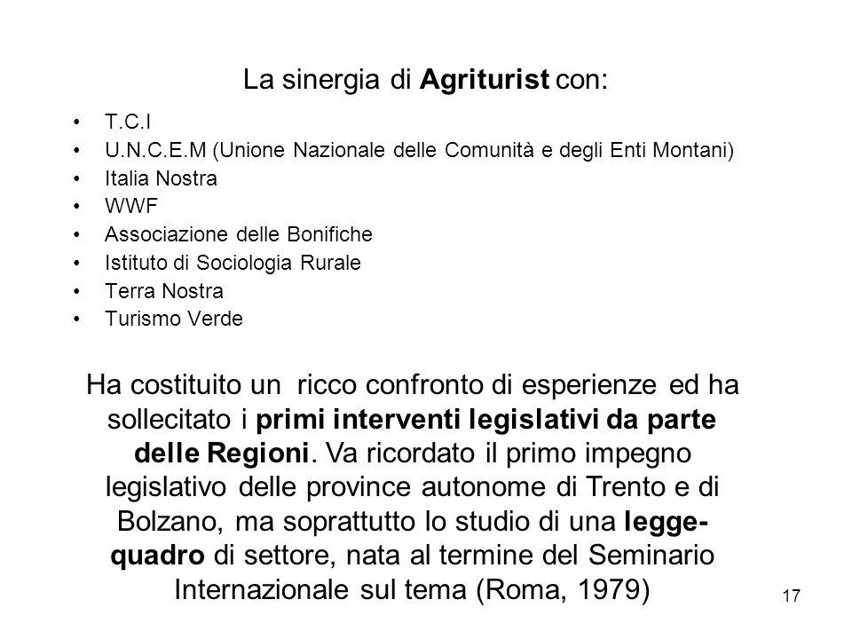La sinergia di Agriturist con: