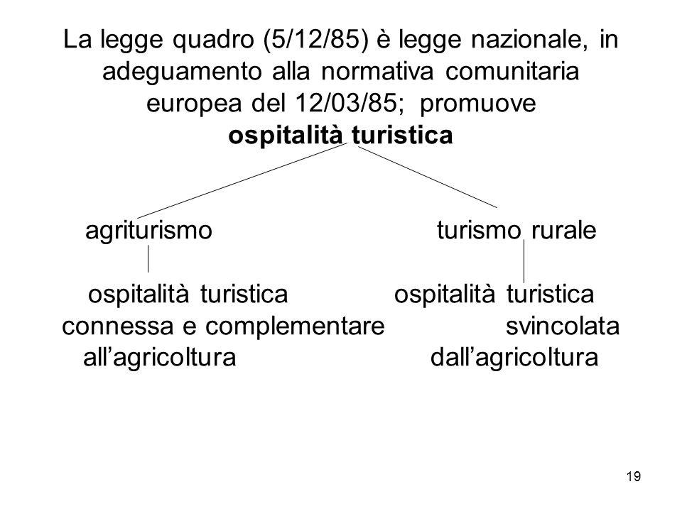 La legge quadro (5/12/85) è legge nazionale, in adeguamento alla normativa comunitaria europea del 12/03/85; promuove ospitalità turistica agriturismo turismo rurale ospitalità turistica ospitalità turistica connessa e complementare svincolata all'agricoltura dall'agricoltura