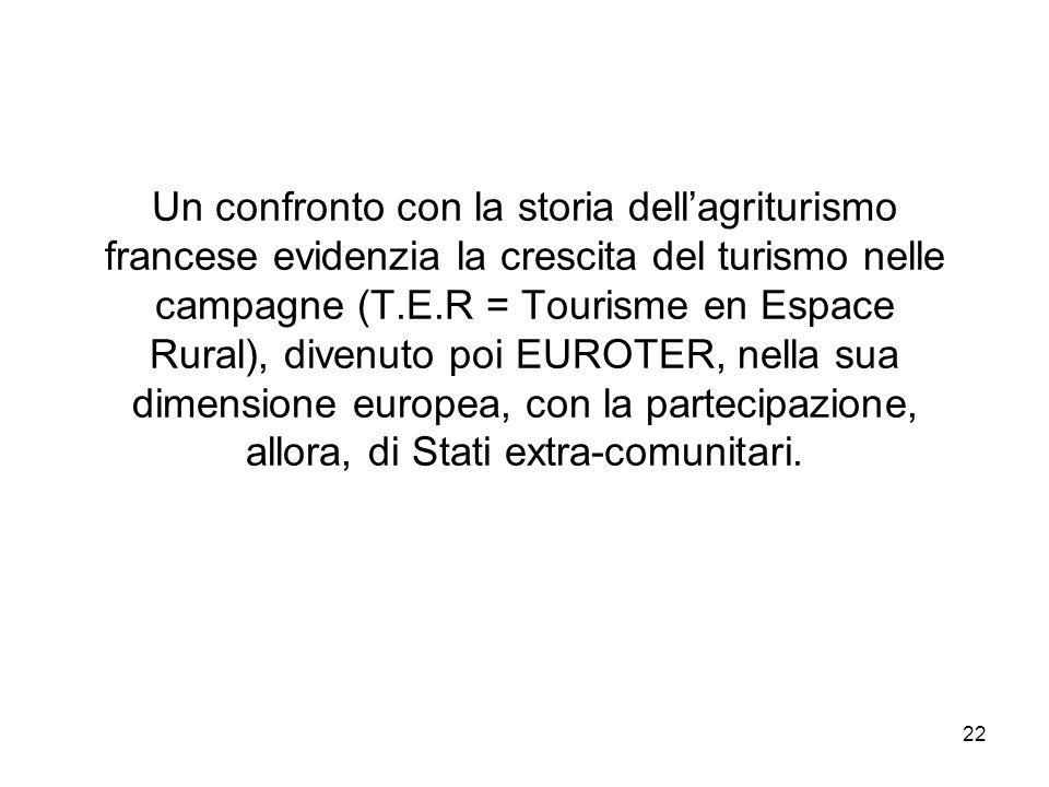 Un confronto con la storia dell'agriturismo francese evidenzia la crescita del turismo nelle campagne (T.E.R = Tourisme en Espace Rural), divenuto poi EUROTER, nella sua dimensione europea, con la partecipazione, allora, di Stati extra-comunitari.