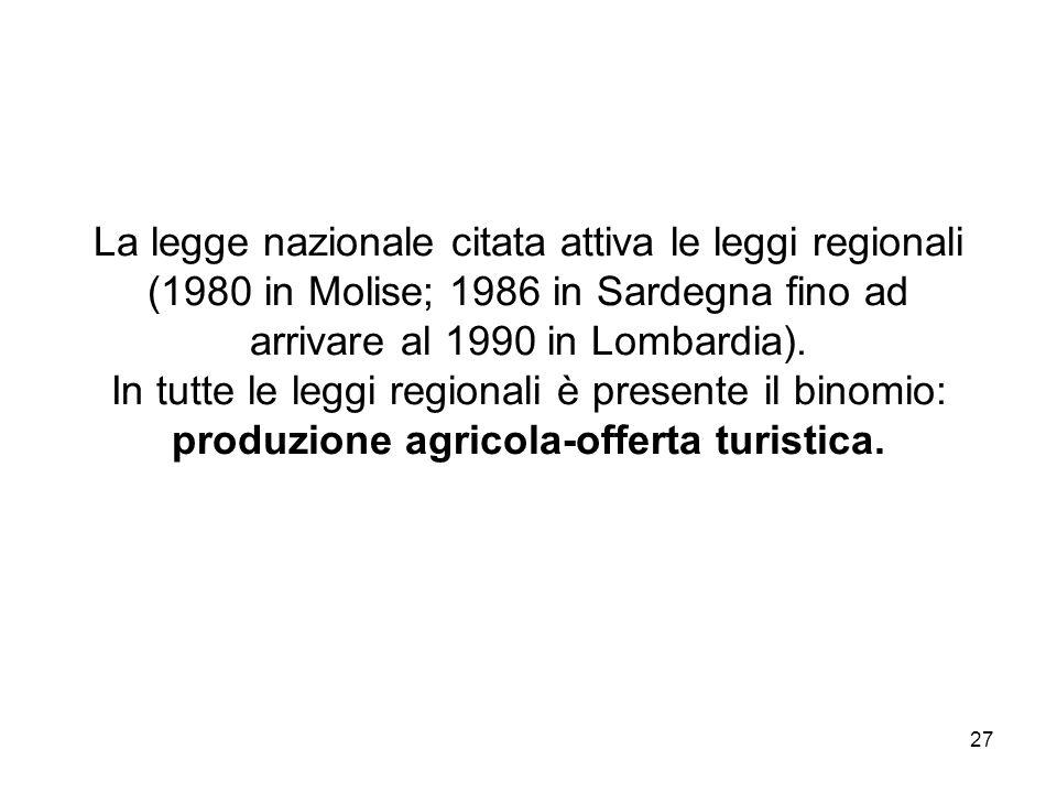 La legge nazionale citata attiva le leggi regionali (1980 in Molise; 1986 in Sardegna fino ad arrivare al 1990 in Lombardia).