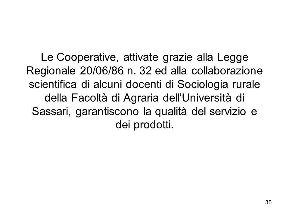 Le Cooperative, attivate grazie alla Legge Regionale 20/06/86 n