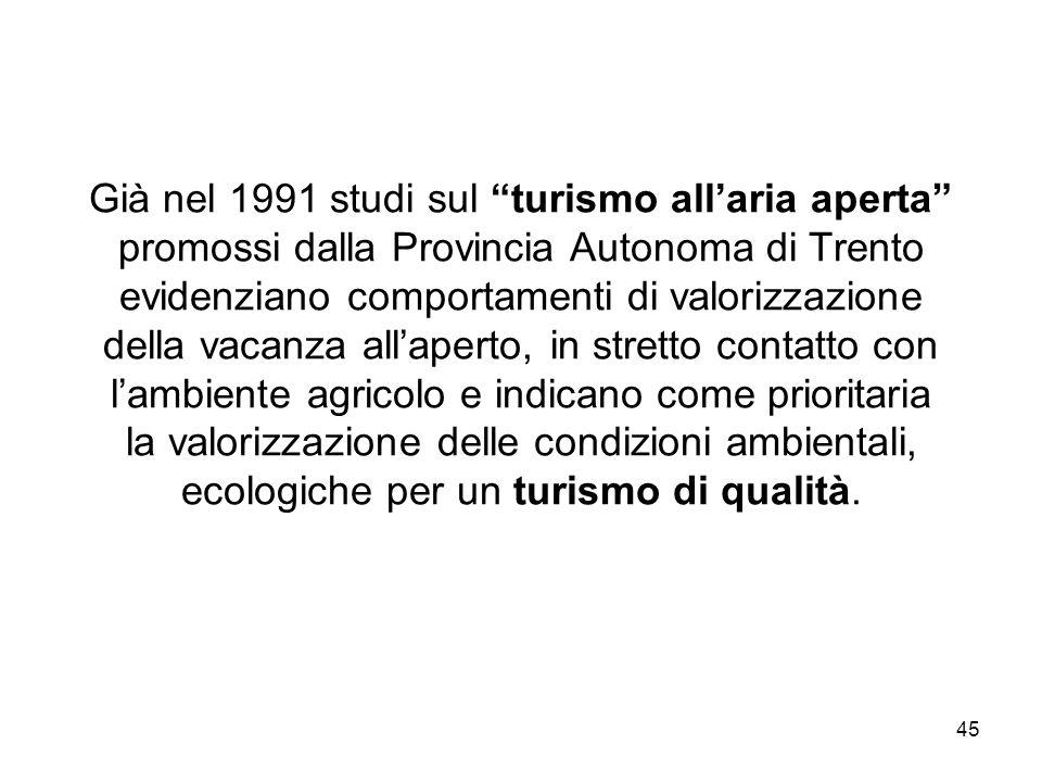 Già nel 1991 studi sul turismo all'aria aperta promossi dalla Provincia Autonoma di Trento evidenziano comportamenti di valorizzazione della vacanza all'aperto, in stretto contatto con l'ambiente agricolo e indicano come prioritaria la valorizzazione delle condizioni ambientali, ecologiche per un turismo di qualità.