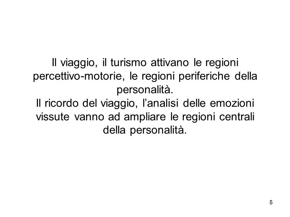 Il viaggio, il turismo attivano le regioni percettivo-motorie, le regioni periferiche della personalità.