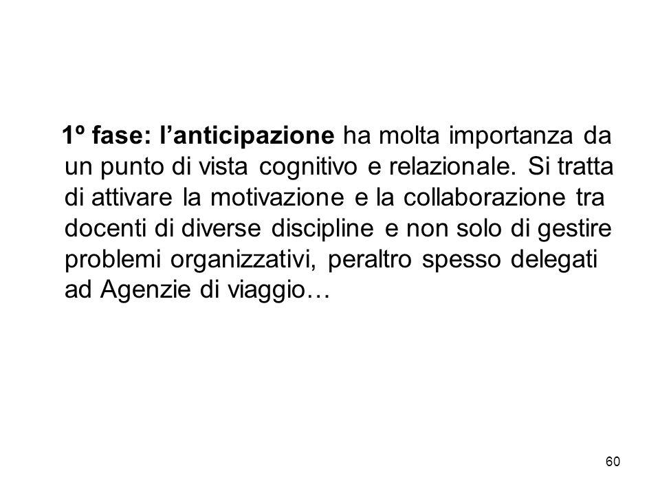 1º fase: l'anticipazione ha molta importanza da un punto di vista cognitivo e relazionale.