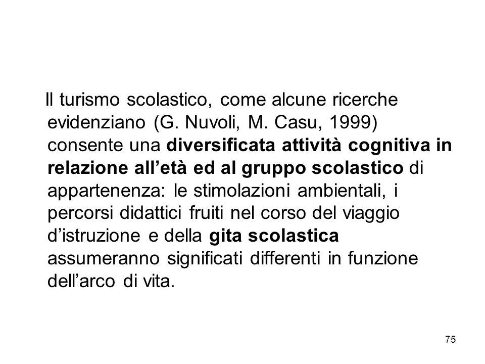 Il turismo scolastico, come alcune ricerche evidenziano (G. Nuvoli, M