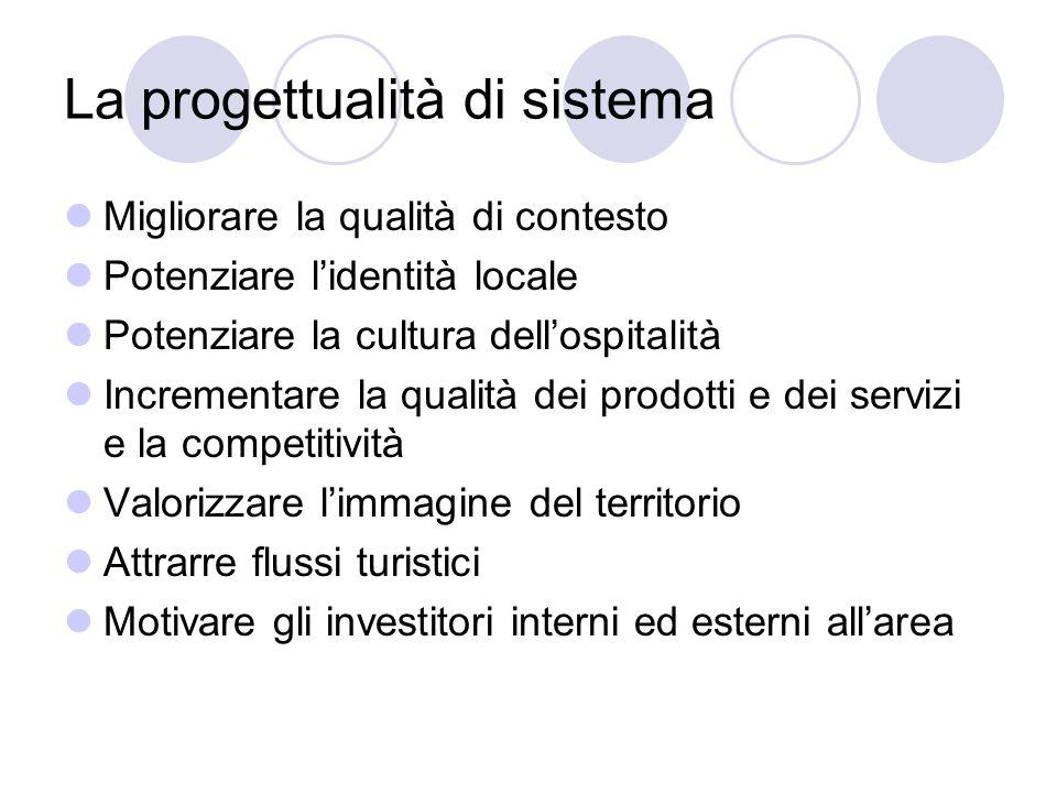 La progettualità di sistema