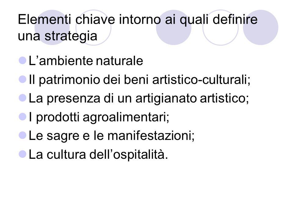 Elementi chiave intorno ai quali definire una strategia