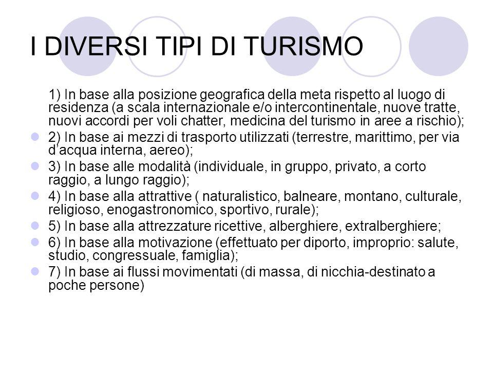 I DIVERSI TIPI DI TURISMO