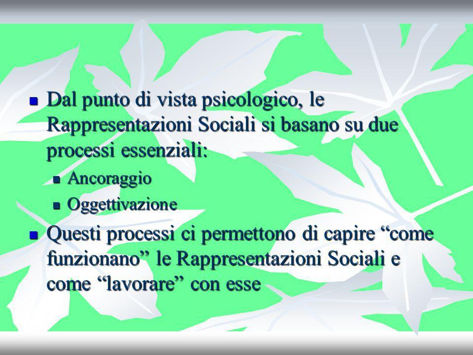 Dal punto di vista psicologico, le Rappresentazioni Sociali si basano su due processi essenziali: