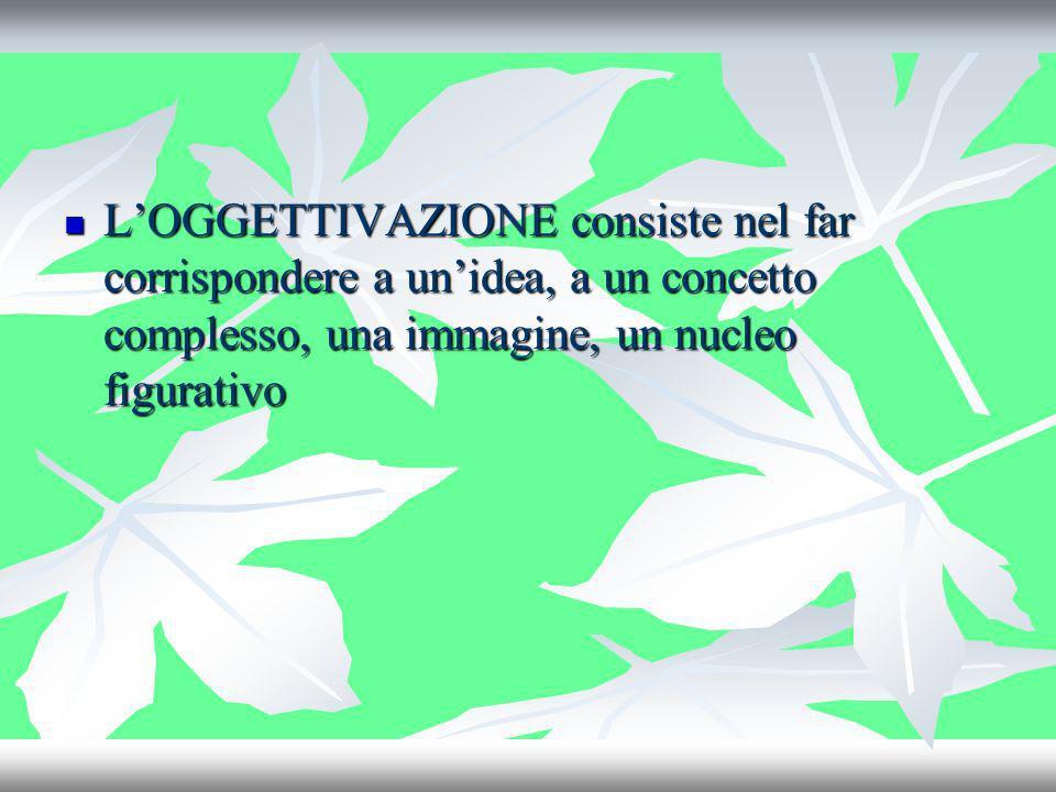 L'OGGETTIVAZIONE consiste nel far corrispondere a un'idea, a un concetto complesso, una immagine, un nucleo figurativo