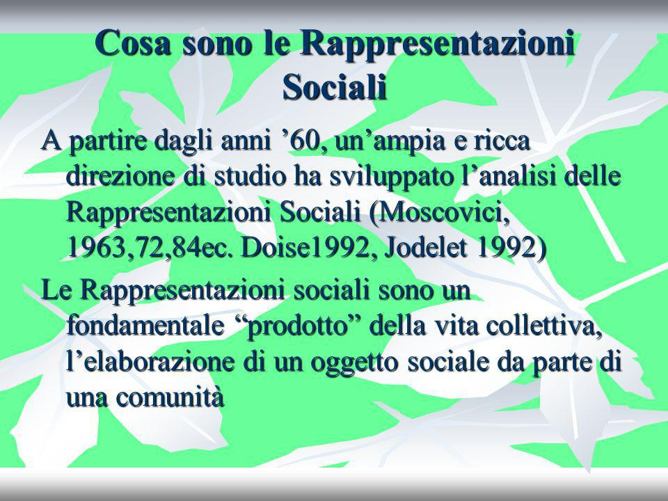 Cosa sono le Rappresentazioni Sociali