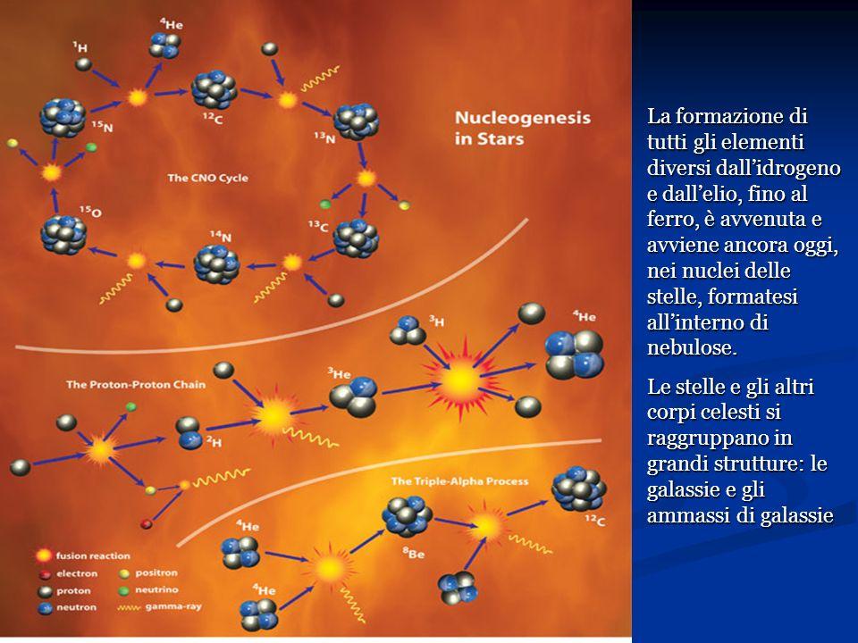 La formazione di tutti gli elementi diversi dall'idrogeno e dall'elio, fino al ferro, è avvenuta e avviene ancora oggi, nei nuclei delle stelle, formatesi all'interno di nebulose.