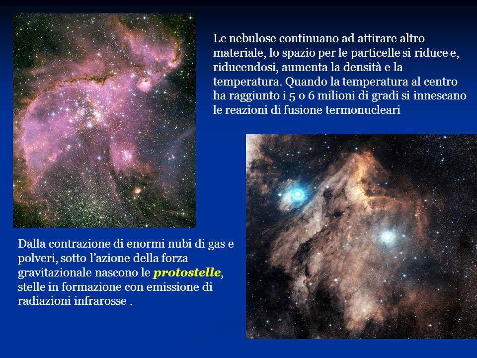 Le nebulose continuano ad attirare altro materiale, lo spazio per le particelle si riduce e, riducendosi, aumenta la densità e la temperatura. Quando la temperatura al centro ha raggiunto i 5 o 6 milioni di gradi si innescano le reazioni di fusione termonucleari