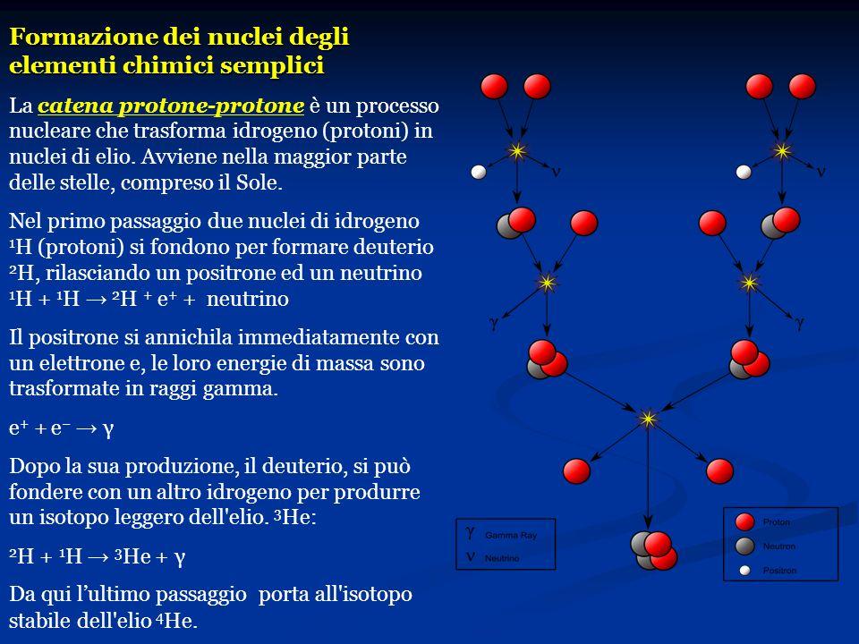 Formazione dei nuclei degli elementi chimici semplici