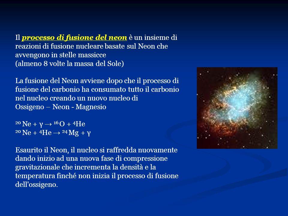 Il processo di fusione del neon è un insieme di reazioni di fusione nucleare basate sul Neon che avvengono in stelle massicce