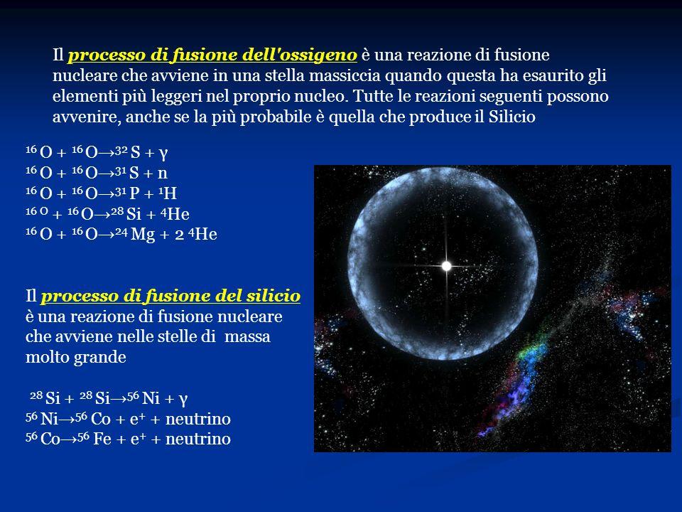 Il processo di fusione dell ossigeno è una reazione di fusione nucleare che avviene in una stella massiccia quando questa ha esaurito gli elementi più leggeri nel proprio nucleo. Tutte le reazioni seguenti possono avvenire, anche se la più probabile è quella che produce il Silicio