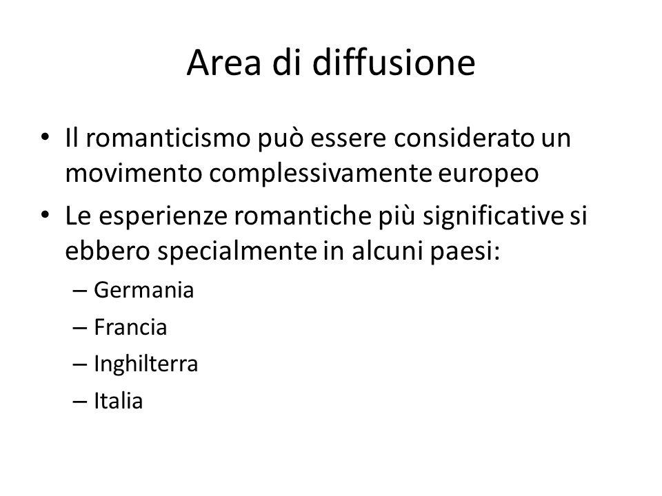 Area di diffusione Il romanticismo può essere considerato un movimento complessivamente europeo.