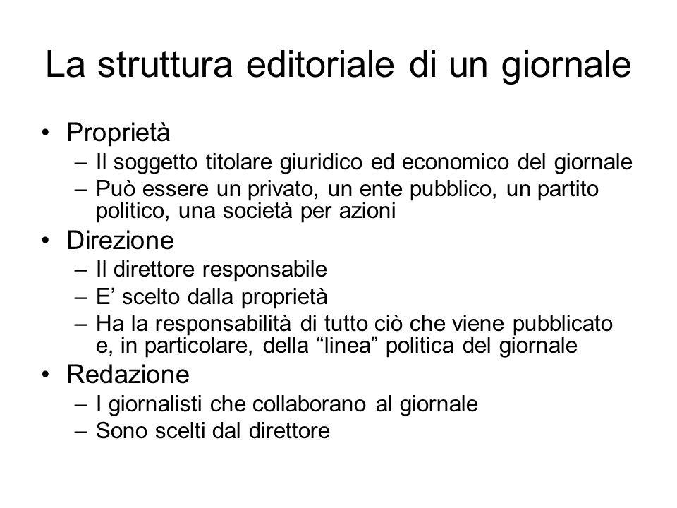 La struttura editoriale di un giornale