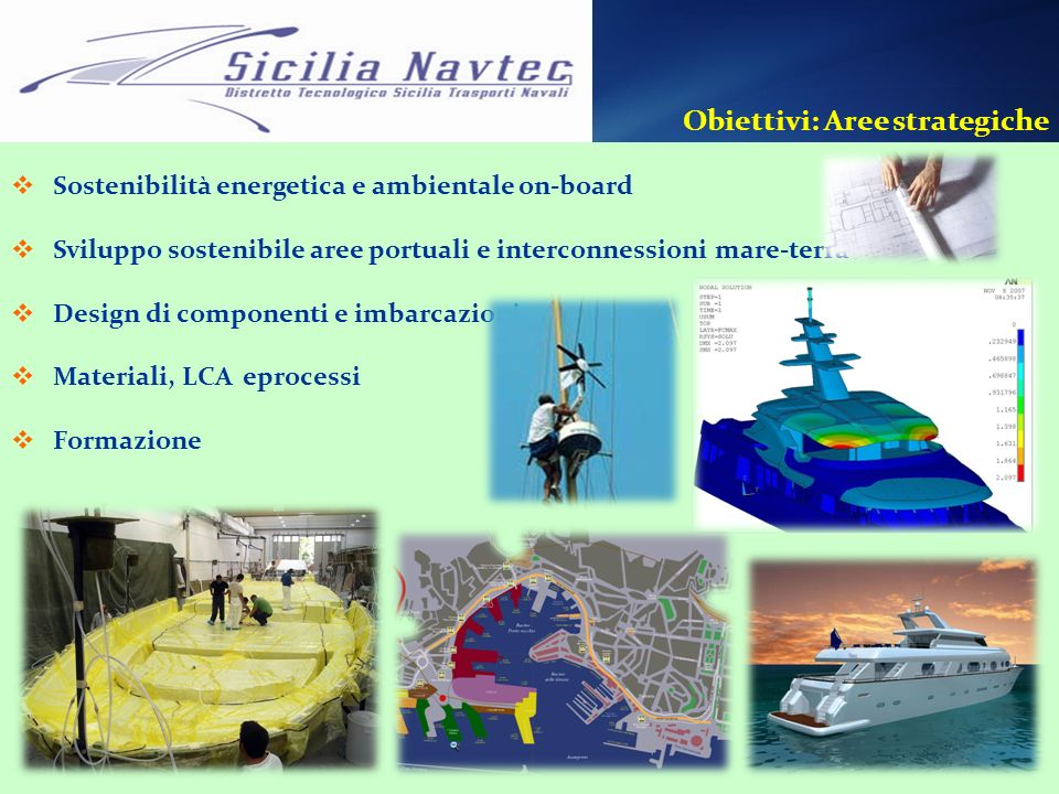 Obiettivi: Aree strategiche