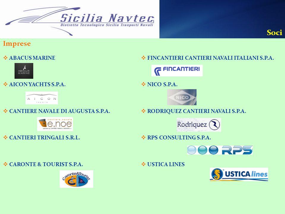 Soci Imprese ABACUS MARINE AICON YACHTS S.P.A.