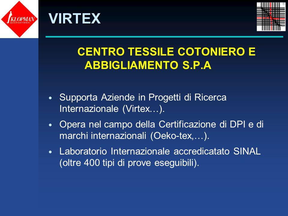 VIRTEX CENTRO TESSILE COTONIERO E ABBIGLIAMENTO S.P.A