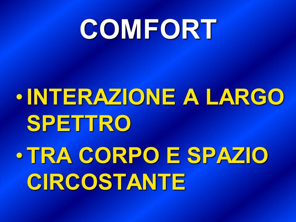 COMFORT INTERAZIONE A LARGO SPETTRO TRA CORPO E SPAZIO CIRCOSTANTE